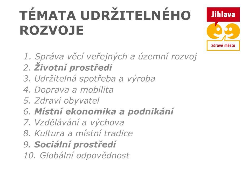 TÉMATA UDRŽITELNÉHO ROZVOJE 1. Správa věcí veřejných a územní rozvoj 2. Životní prostředí 3. Udržitelná spotřeba a výroba 4. Doprava a mobilita 5. Zdr
