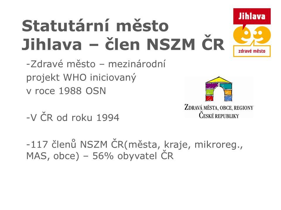 Statutární město Jihlava – člen NSZM ČR -Zdravé město – mezinárodní projekt WHO iniciovaný v roce 1988 OSN -V ČR od roku 1994 -117 členů NSZM ČR(města