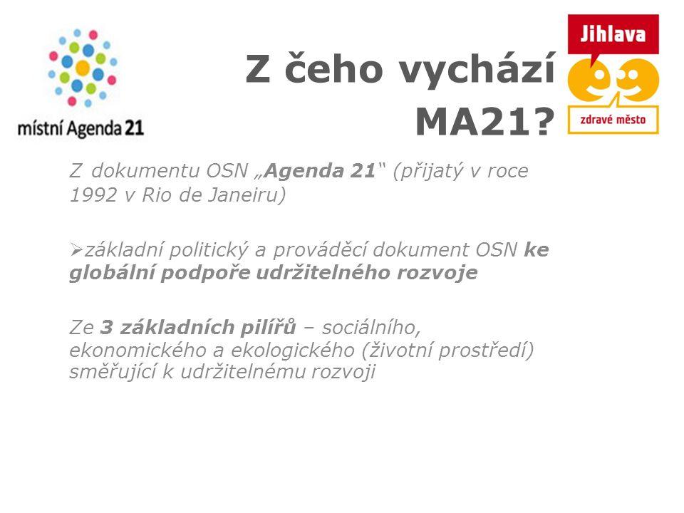 """Z čeho vychází MA21? Z dokumentu OSN """"Agenda 21"""" (přijatý v roce 1992 v Rio de Janeiru)  základní politický a prováděcí dokument OSN ke globální podp"""