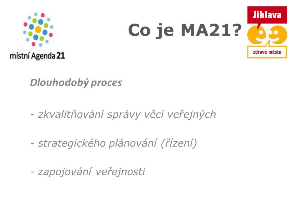 Co je MA21? Dlouhodobý proces - zkvalitňování správy věcí veřejných - strategického plánování (řízení) - zapojování veřejnosti