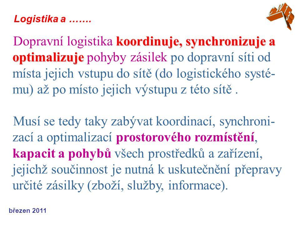 březen 2011 Logistika a ……. koordinuje, synchronizuje a optimalizuje Dopravní logistika koordinuje, synchronizuje a optimalizuje pohyby zásilek po dop