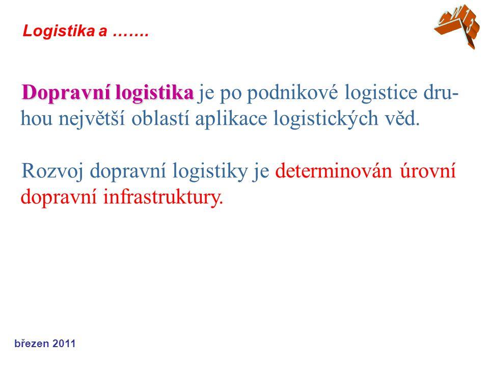 březen 2011 Logistika a ……. Dopravní logistika Dopravní logistika je po podnikové logistice dru- hou největší oblastí aplikace logistických věd. Rozvo