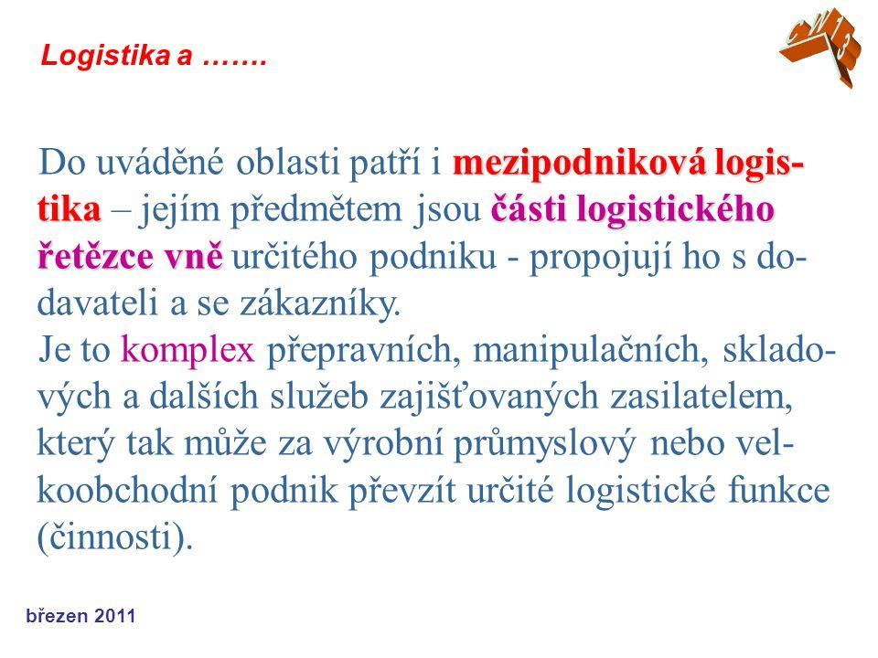 březen 2011 Logistika a ……. mezipodniková logis- tikačásti logistického řetězce vně Do uváděné oblasti patří i mezipodniková logis- tika – jejím předm