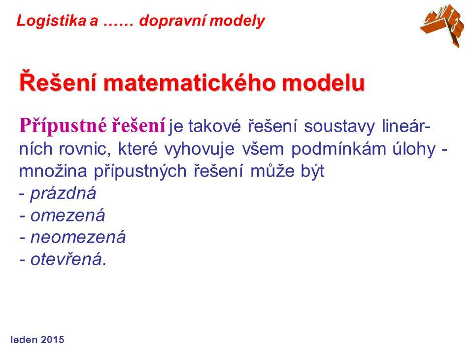 Řešení matematického modelu Řešení matematického modelu Přípustné řešení je takové řešení soustavy lineár- ních rovnic, které vyhovuje všem podmínkám
