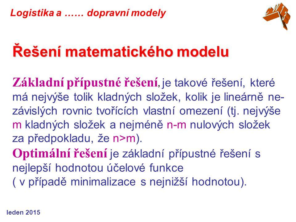 Řešení matematického modelu Řešení matematického modelu Základní přípustné řešení, je takové řešení, které má nejvýše tolik kladných složek, kolik je