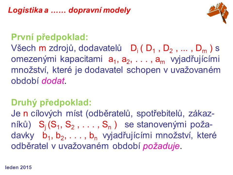 První předpoklad: Všech m zdrojů, dodavatelů D i ( D 1, D 2,..., D m ) s omezenými kapacitami a 1, a 2,..., a m vyjadřujícími množství, které je dodav
