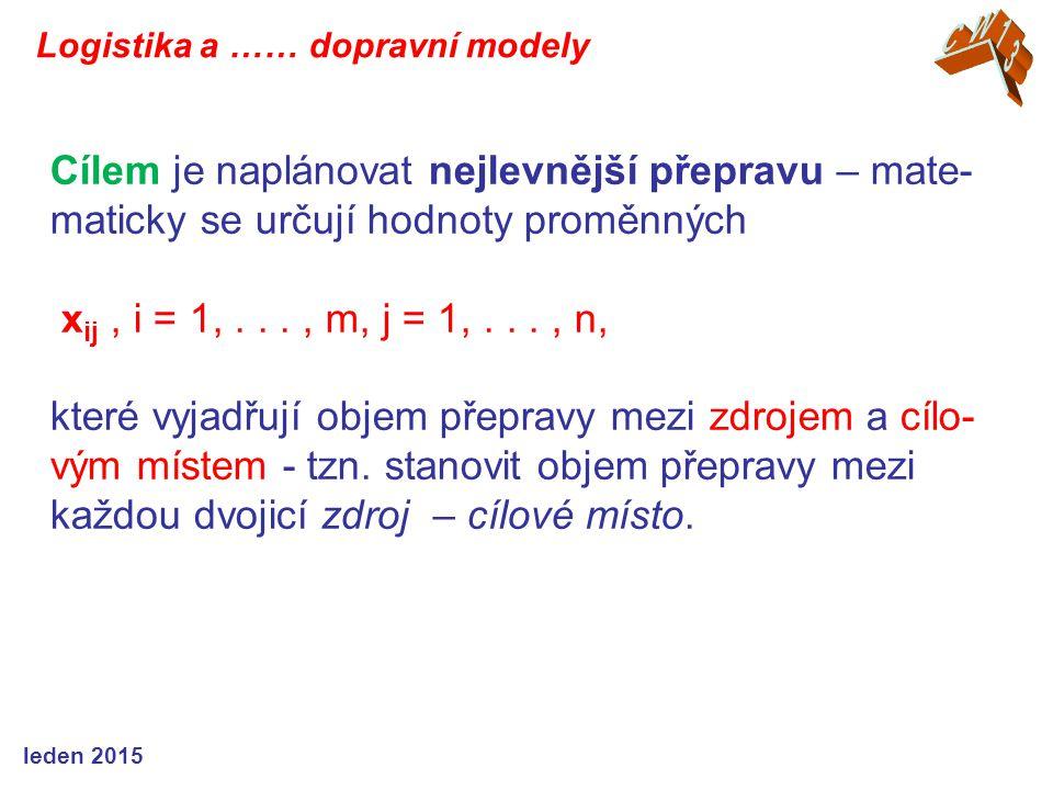 Cílem je naplánovat nejlevnější přepravu – mate- maticky se určují hodnoty proměnných x ij, i = 1,..., m, j = 1,..., n, které vyjadřují objem přepravy