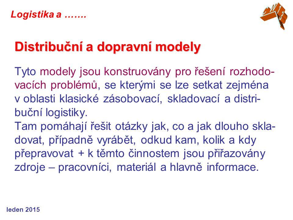 Distribuční a dopravní modely Distribuční a dopravní modely Tyto modely jsou konstruovány pro řešení rozhodo- vacích problémů, se kterými se lze setka