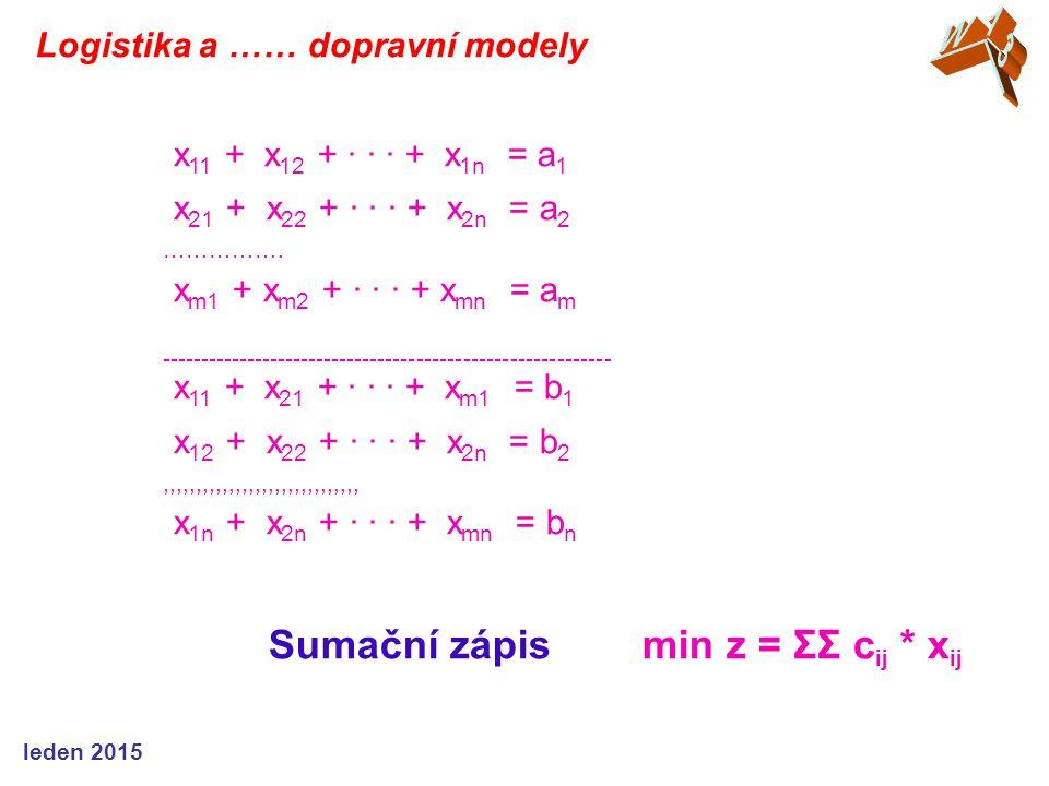 x 11 + x 12 + · · · + x 1n = a 1 x 21 + x 22 + · · · + x 2n = a 2 ……………. x m1 + x m2 + · · · + x mn = a m --------------------------------------------