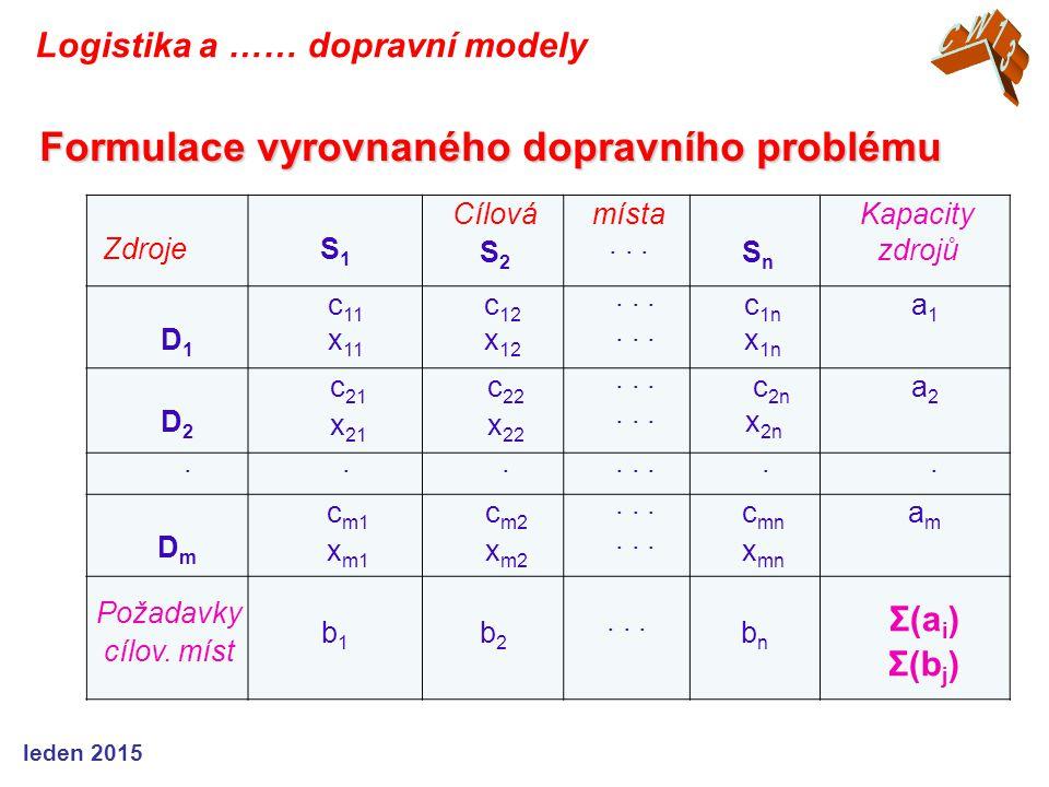 Formulace vyrovnaného dopravního problému ZdrojeS1S1 Cílová S 2 místa · · · S n Kapacity zdrojů D1D1 c 11 x 11 c 12 x 12 · · · c 1n x 1n a1a1 D2D2 c 2