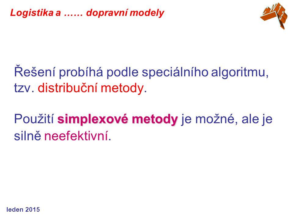 simplexové metody Řešení probíhá podle speciálního algoritmu, tzv. distribuční metody. Použití simplexové metody je možné, ale je silně neefektivní. L