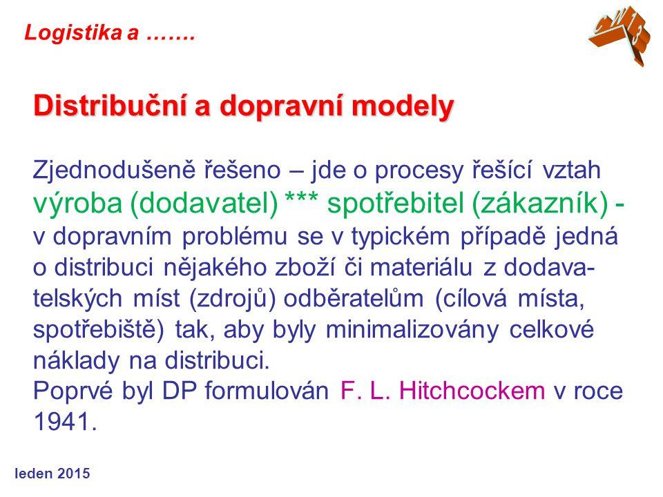 Distribuční a dopravní modely Distribuční a dopravní modely Zjednodušeně řešeno – jde o procesy řešící vztah výroba (dodavatel) *** spotřebitel (zákaz