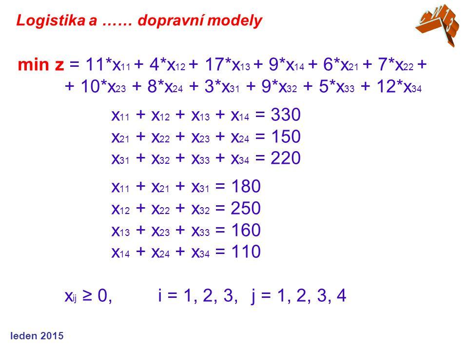 min z = 11*x 11 + 4*x 12 + 17*x 13 + 9*x 14 + 6*x 21 + 7*x 22 + + 10*x 23 + 8*x 24 + 3*x 31 + 9*x 32 + 5*x 33 + 12*x 34 x 11 + x 12 + x 13 + x 14 = 33