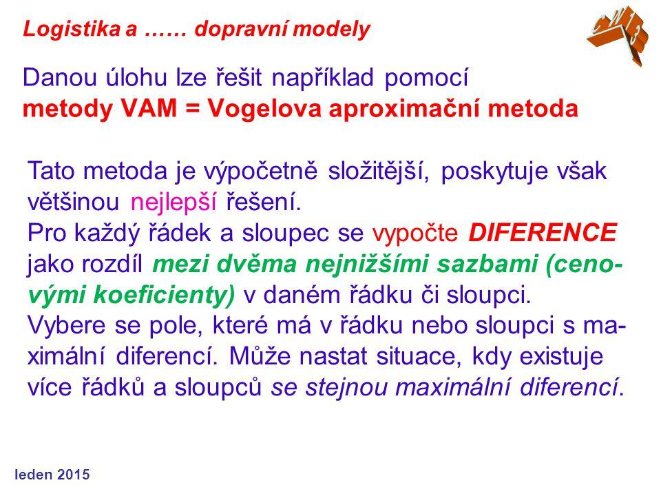 Danou úlohu lze řešit například pomocí metody VAM = Vogelova aproximační metoda Tato metoda je výpočetně složitější, poskytuje však většinou nejlepší