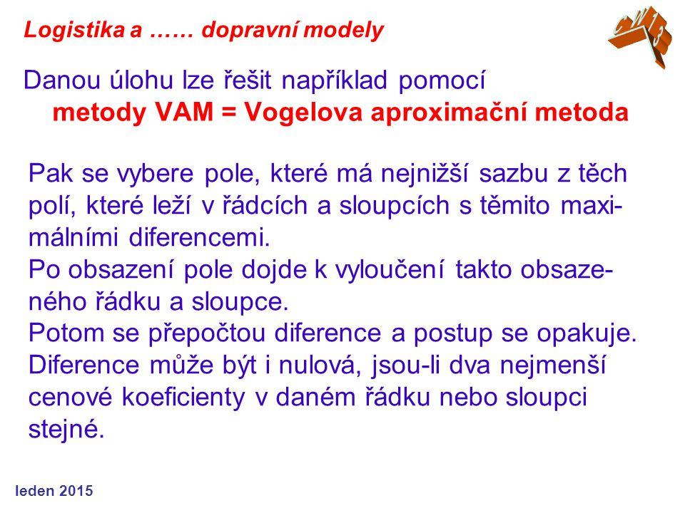 Danou úlohu lze řešit například pomocí metody VAM = Vogelova aproximační metoda Pak se vybere pole, které má nejnižší sazbu z těch polí, které leží v
