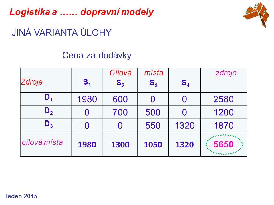 ZdrojeS1S1 Cílová S 2 místa S 3 S 4 zdroje D1D1 1980600002580 D2D2 070050001200 D3D3 0055013201870 cílová místa 1980130010501320 5650 Cena za dodávky