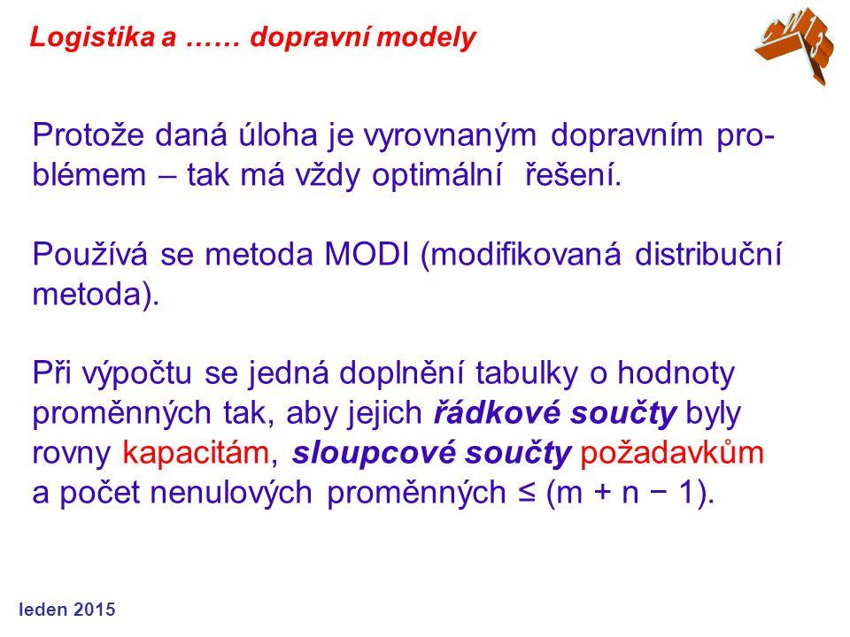 Protože daná úloha je vyrovnaným dopravním pro- blémem – tak má vždy optimální řešení. Používá se metoda MODI (modifikovaná distribuční metoda). Při v