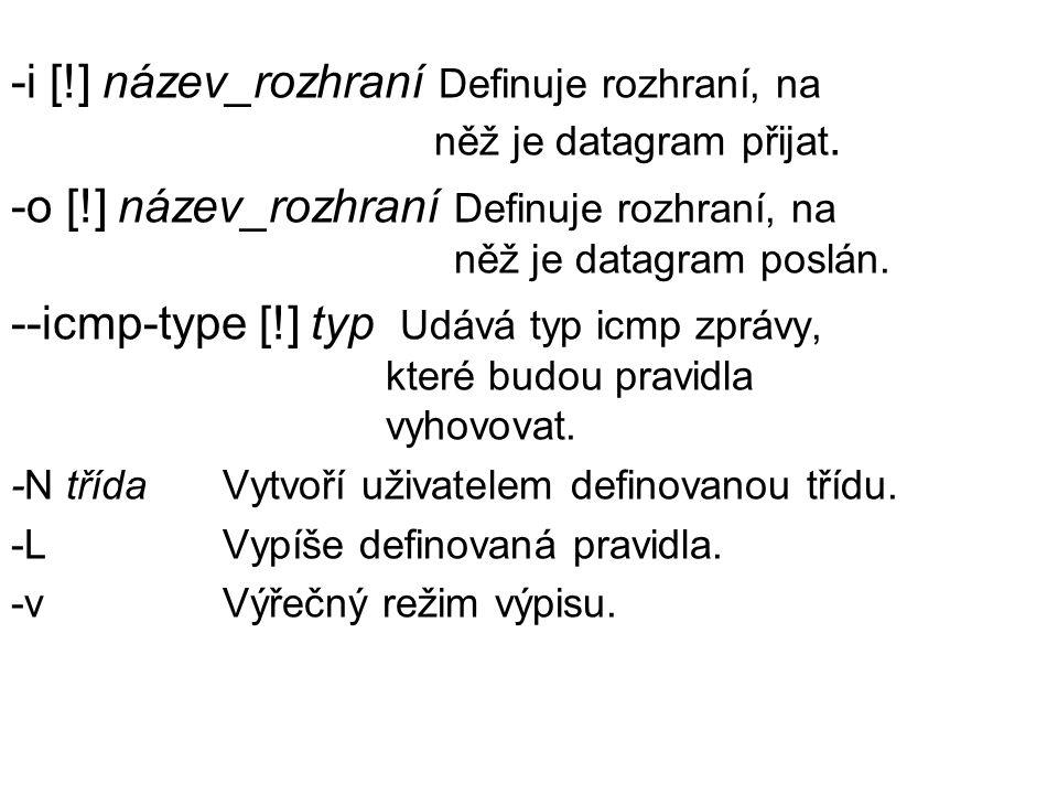 -i [!] název_rozhraní Definuje rozhraní, na něž je datagram přijat. -o [!] název_rozhraní Definuje rozhraní, na něž je datagram poslán. --icmp-type [!