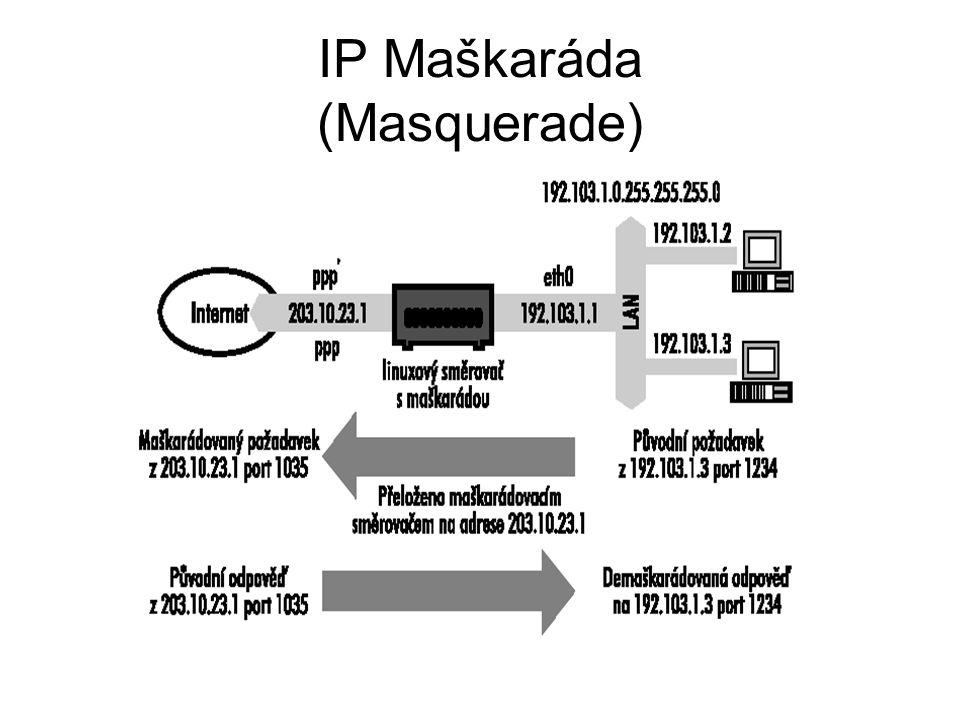 IP Maškaráda (Masquerade)