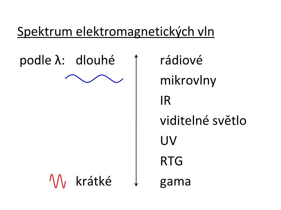 podle λ: dlouhérádiové mikrovlny IR viditelné světlo UV RTG krátkégama Spektrum elektromagnetických vln