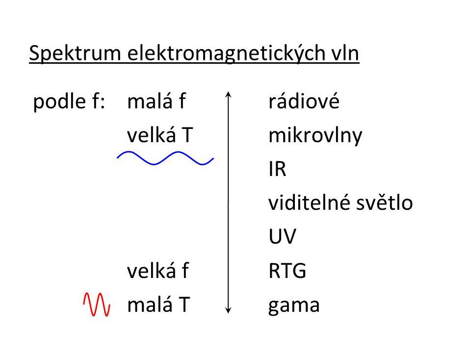 podle f: malá frádiové velká Tmikrovlny IR viditelné světlo UV velká fRTG malá Tgama Spektrum elektromagnetických vln