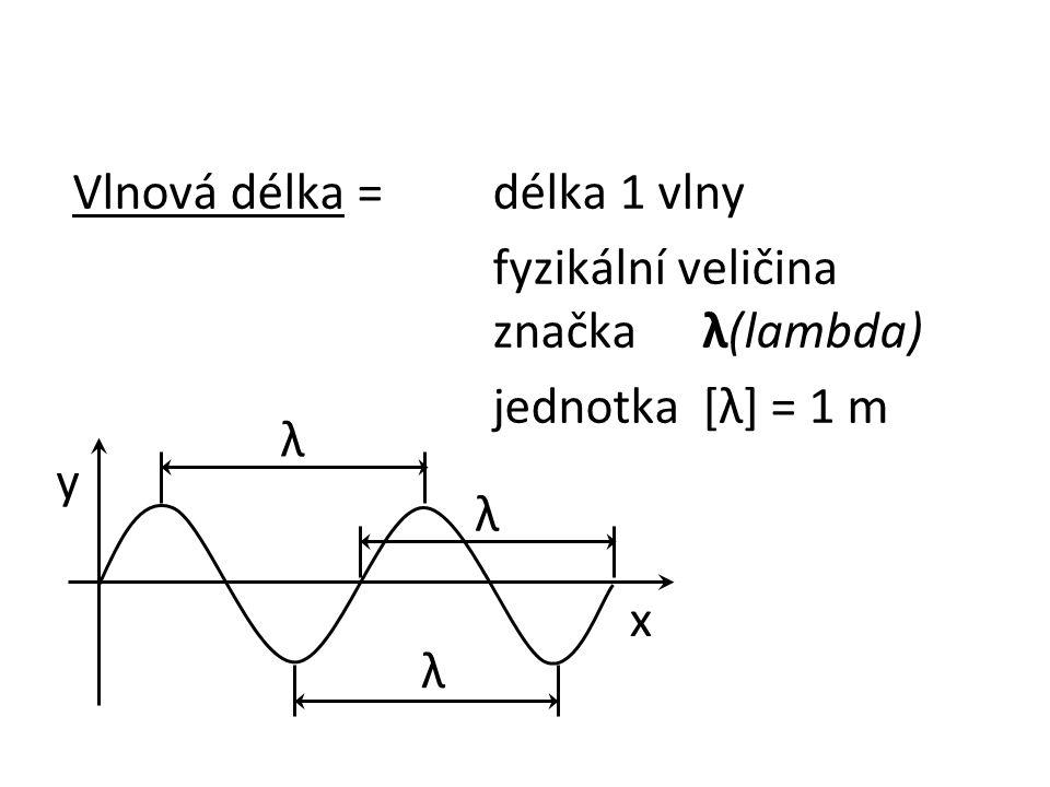 Vlnová délka = délka 1 vlny fyzikální veličina značkaλ(lambda) jednotka[λ] = 1 m y x λ λ λ