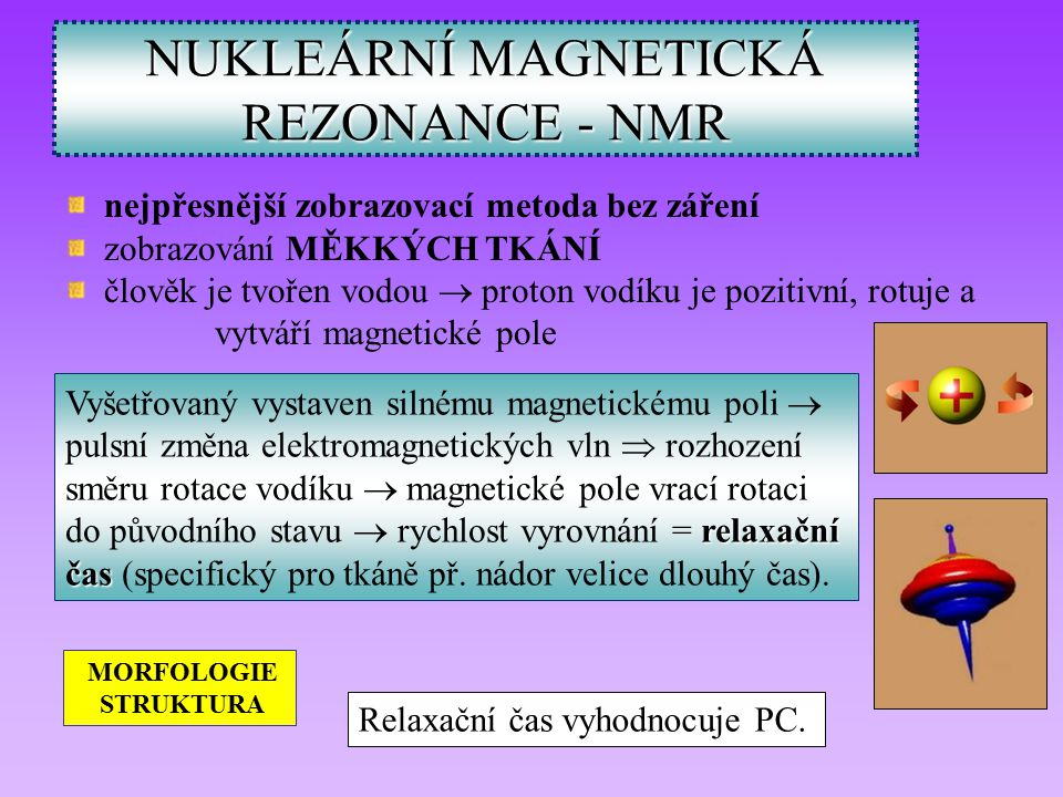 nejpřesnější zobrazovací metoda bez záření zobrazování MĚKKÝCH TKÁNÍ člověk je tvořen vodou  proton vodíku je pozitivní, rotuje a vytváří magnetické pole NUKLEÁRNÍ MAGNETICKÁ REZONANCE - NMR MORFOLOGIE STRUKTURA relaxační čas Vyšetřovaný vystaven silnému magnetickému poli  pulsní změna elektromagnetických vln  rozhození směru rotace vodíku  magnetické pole vrací rotaci do původního stavu  rychlost vyrovnání = relaxační čas (specifický pro tkáně př.