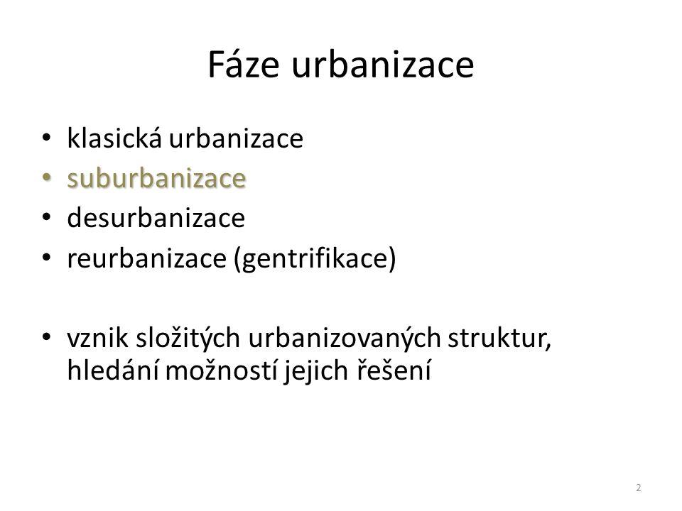 Fáze urbanizace klasická urbanizace suburbanizace suburbanizace desurbanizace reurbanizace (gentrifikace) vznik složitých urbanizovaných struktur, hle