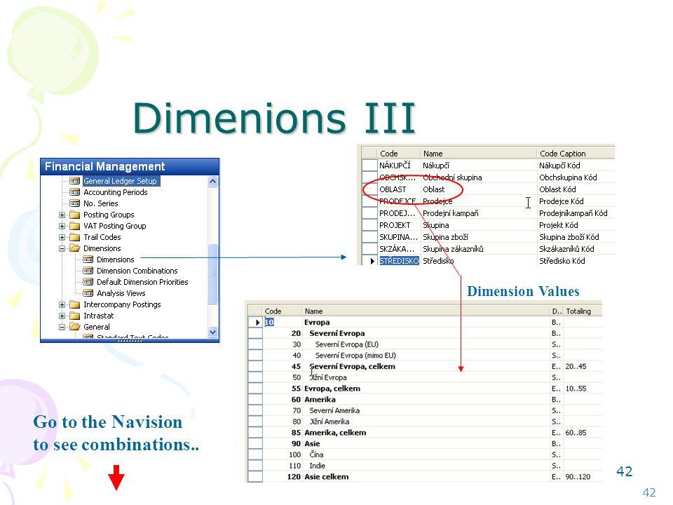 41 Dimensions II Oblast= Area