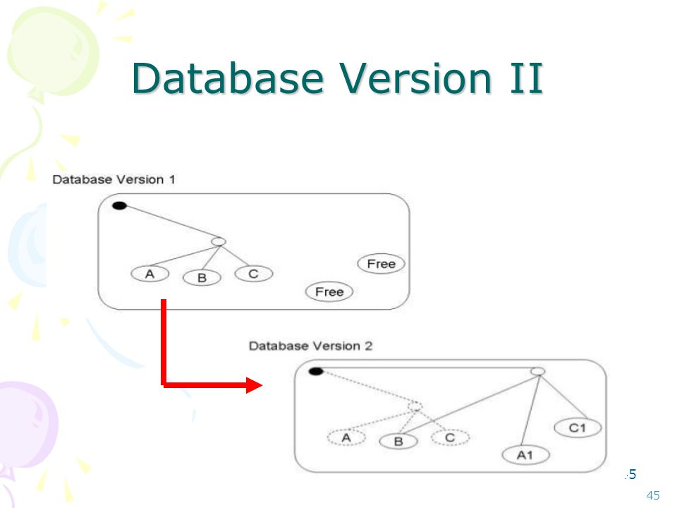 44 Database Version I - Optimistic Concurrency