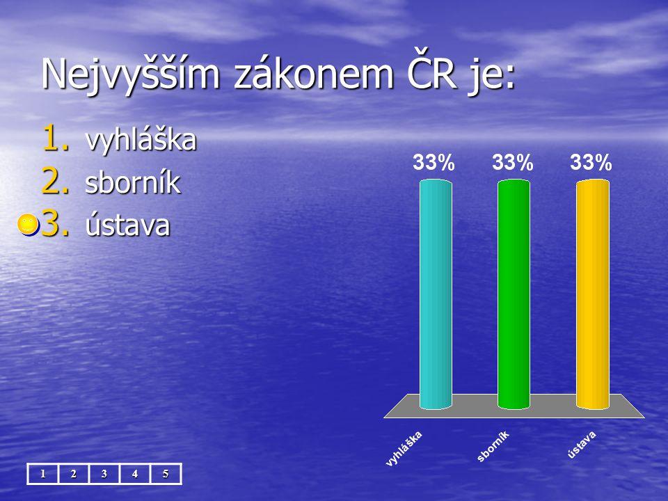 Nejvyšším zákonem ČR je: 12345 1. vyhláška 2. sborník 3. ústava