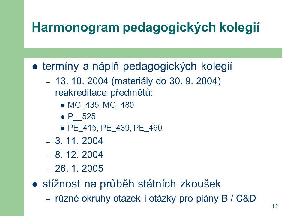 13 Ediční činnost 2004 KM a KMG Plášková, Alena: Metody a techniky managementu kvality, environmentu a bezpečnosti (30.