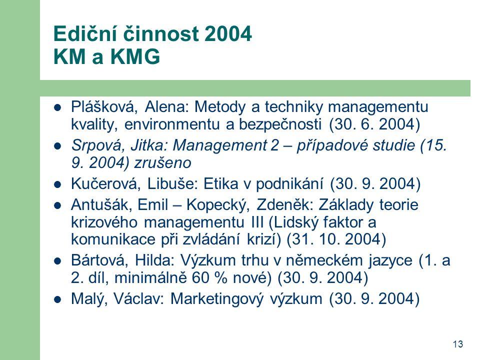 14 Ediční činnost 2004 KP Beroušek, Petr: Lidský kapitál jako zdroj pro evropský trh práce a podnikání.