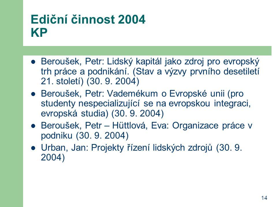 15 Ediční činnost 2004 KPE Boukal – Novotný – Vávrová: Ekonomika a řízení neziskových organizací.