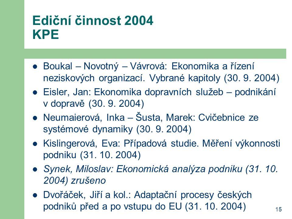 16 Návrhy rozvojový programů pro rok 2005 podané FPH NázevGaranttis.