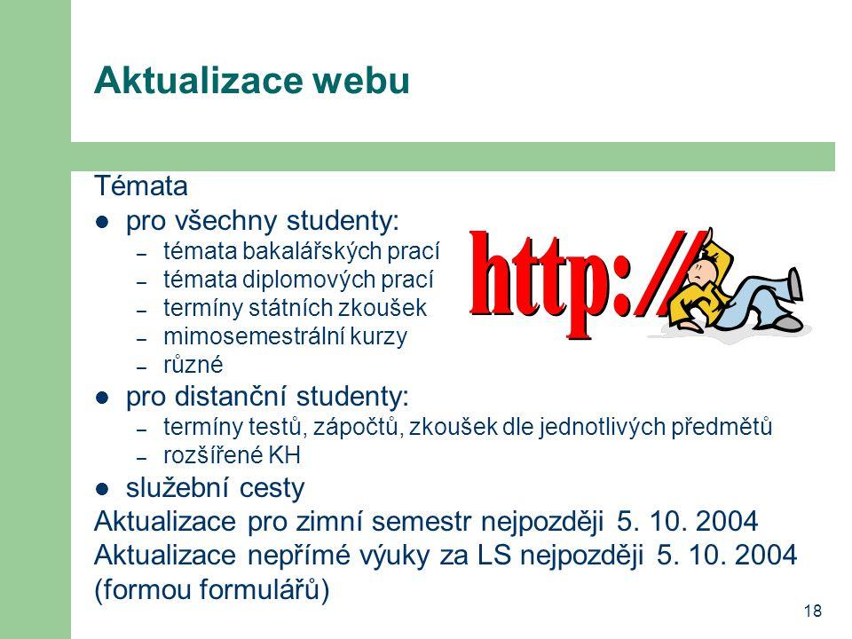 19 Poslední aktualizace vybraných témat KLOGKMKMGKMIEKPKPEKPSŘ BP4.