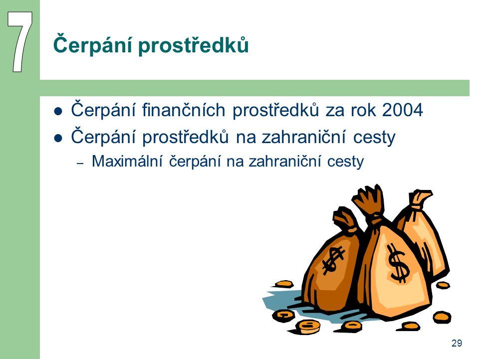30 Změny ve stavu FPH odešli do důchodu – doc.Dedouchová, KPE – doc.