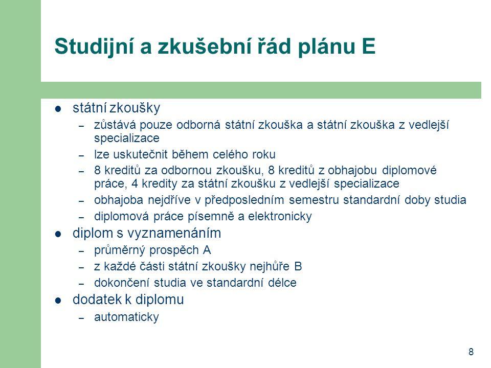 9 Ad 4: Různé Zastoupení VŠE ve významných orgánech – Rada vlády pro vědu a výzkum: prof.