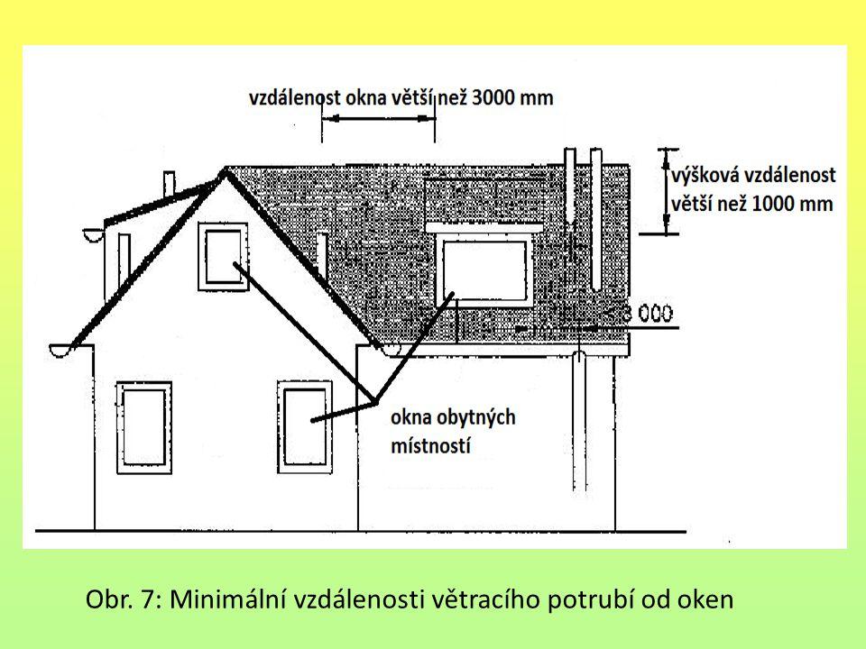 Obr. 7: Minimální vzdálenosti větracího potrubí od oken