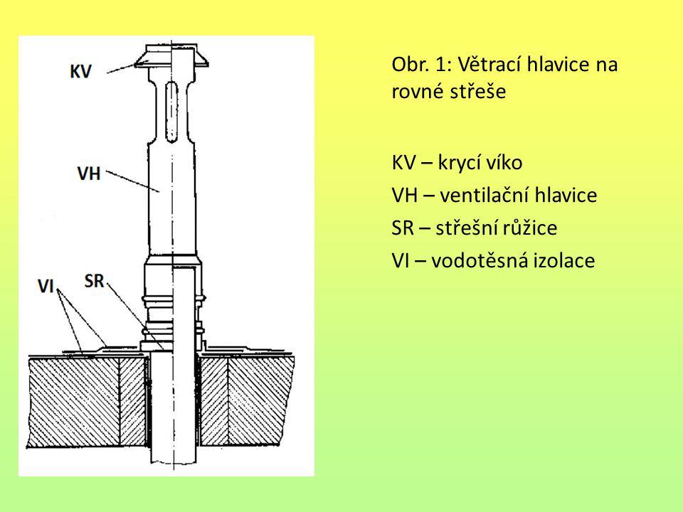 Obr. 1: Větrací hlavice na rovné střeše KV – krycí víko VH – ventilační hlavice SR – střešní růžice VI – vodotěsná izolace