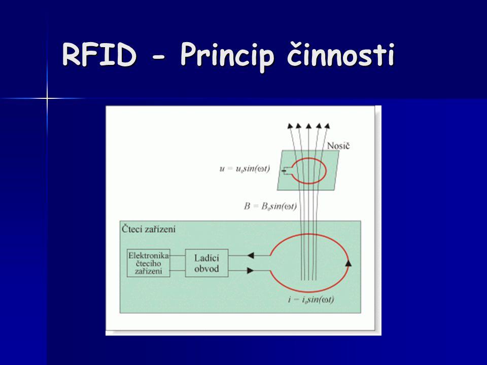 RFID - Princip činnosti