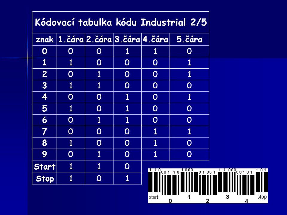 Kódovací tabulka kódu Industrial 2/5 znak1.čára2.čára3.čára4.čára5.čára 000110 110001 201001 311000 400101 510100 601100 700011 810010 901010 Start110