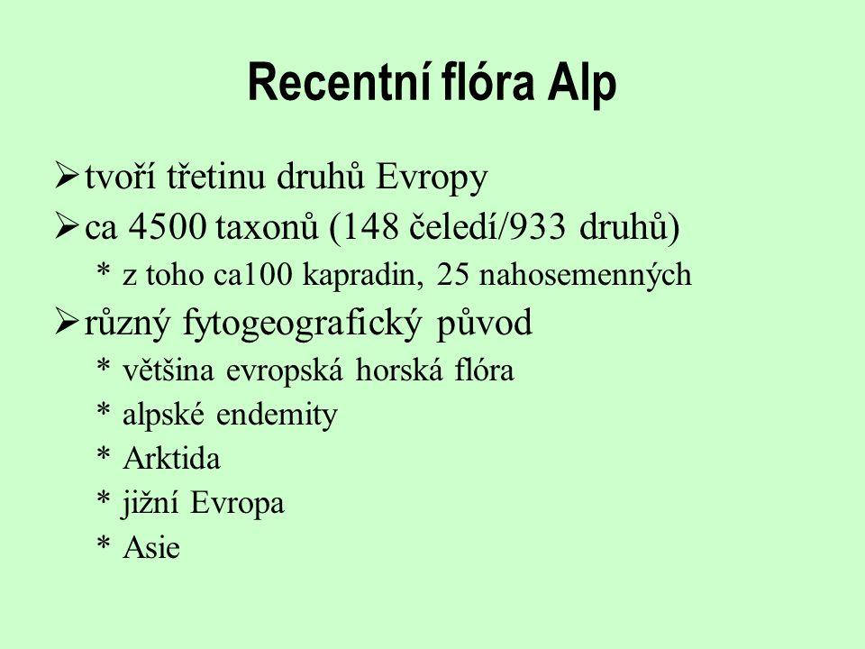 Recentní flóra Alp  tvoří třetinu druhů Evropy  ca 4500 taxonů (148 čeledí/933 druhů) *z toho ca100 kapradin, 25 nahosemenných  různý fytogeografický původ *většina evropská horská flóra *alpské endemity *Arktida *jižní Evropa *Asie