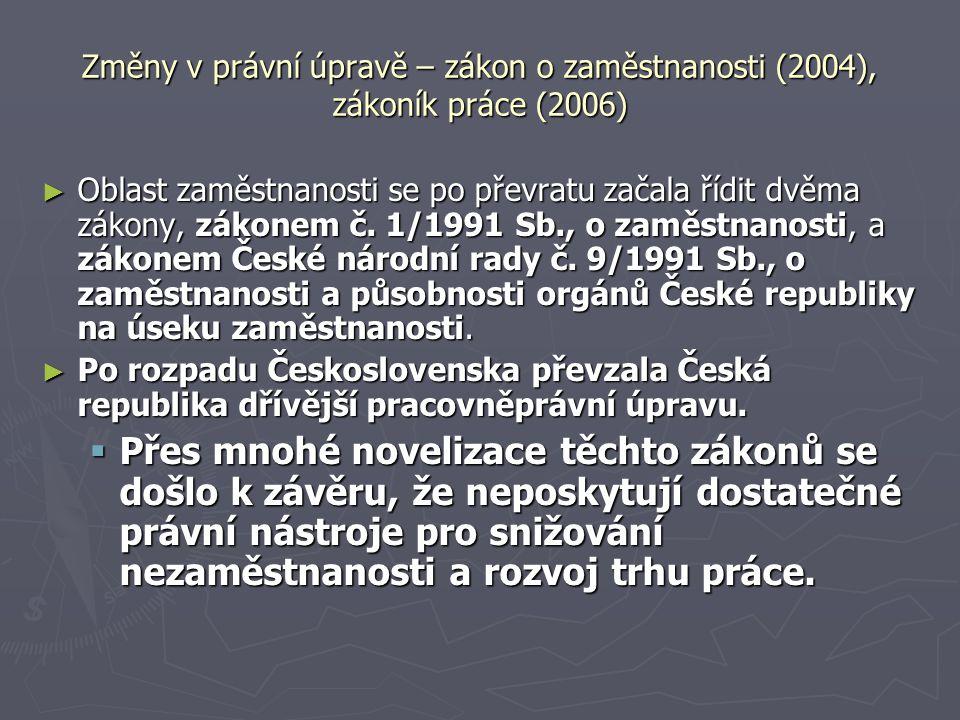Změny v právní úpravě – zákon o zaměstnanosti (2004), zákoník práce (2006) ► Oblast zaměstnanosti se po převratu začala řídit dvěma zákony, zákonem č.