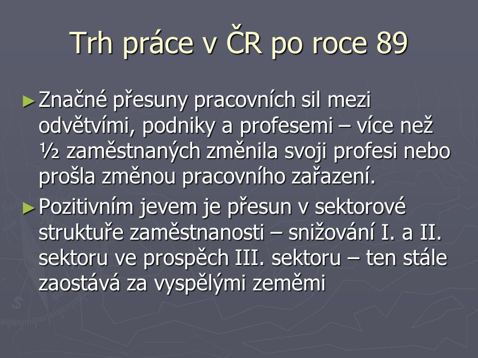 Trh práce v ČR po roce 89 ► Značné přesuny pracovních sil mezi odvětvími, podniky a profesemi – více než ½ zaměstnaných změnila svoji profesi nebo prošla změnou pracovního zařazení.