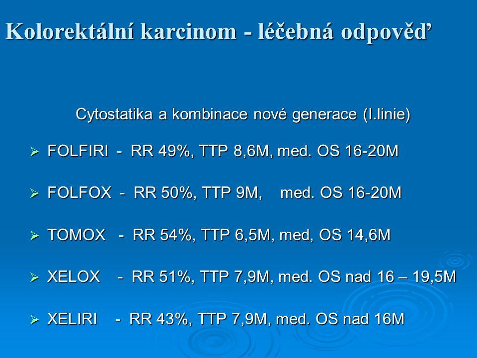 Cytostatika a kombinace nové generace (I.linie)  FOLFIRI - RR 49%, TTP 8,6M, med. OS 16-20M  FOLFOX - RR 50%, TTP 9M, med. OS 16-20M  TOMOX - RR 54