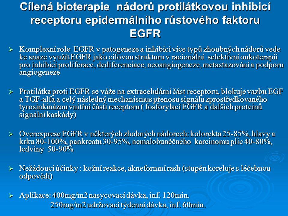 Cílená bioterapie nádorů protilátkovou inhibicí receptoru epidermálního růstového faktoru EGFR  Komplexní role EGFR v patogeneze a inhibici více typů