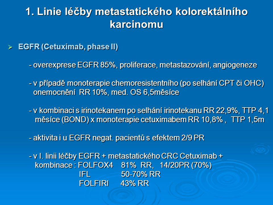 1. Linie léčby metastatického kolorektálního karcinomu  EGFR (Cetuximab, phase II) - overexprese EGFR 85%, proliferace, metastazování, angiogeneze -