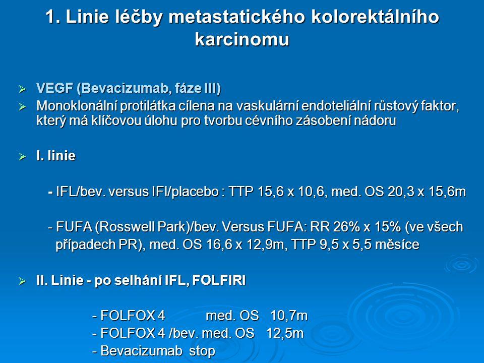 1. Linie léčby metastatického kolorektálního karcinomu  VEGF (Bevacizumab, fáze III)  Monoklonální protilátka cílena na vaskulární endoteliální růst