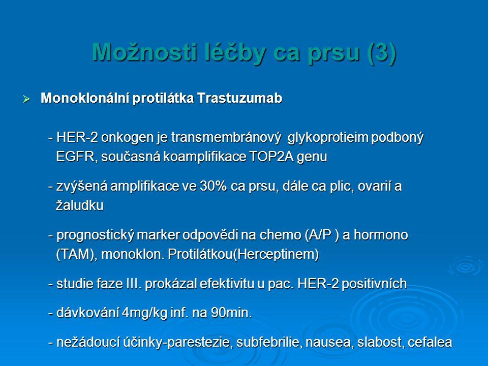 Možnosti léčby ca prsu (3)  Monoklonální protilátka Trastuzumab - HER-2 onkogen je transmembránový glykoprotieim podboný - HER-2 onkogen je transmemb